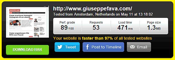 hosting wordpress migliore 2015