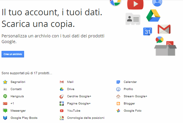 5 funzioni google