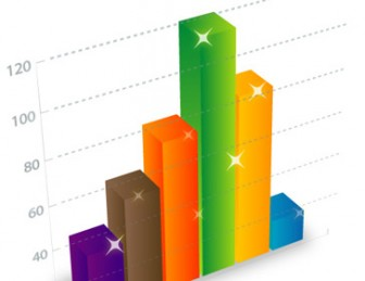 Piwik – Statistiche del sito Open Source