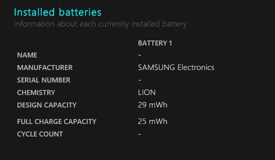 utilizzo della batteria