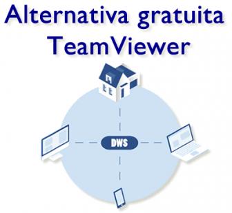 alternativa a teamviewer gratis